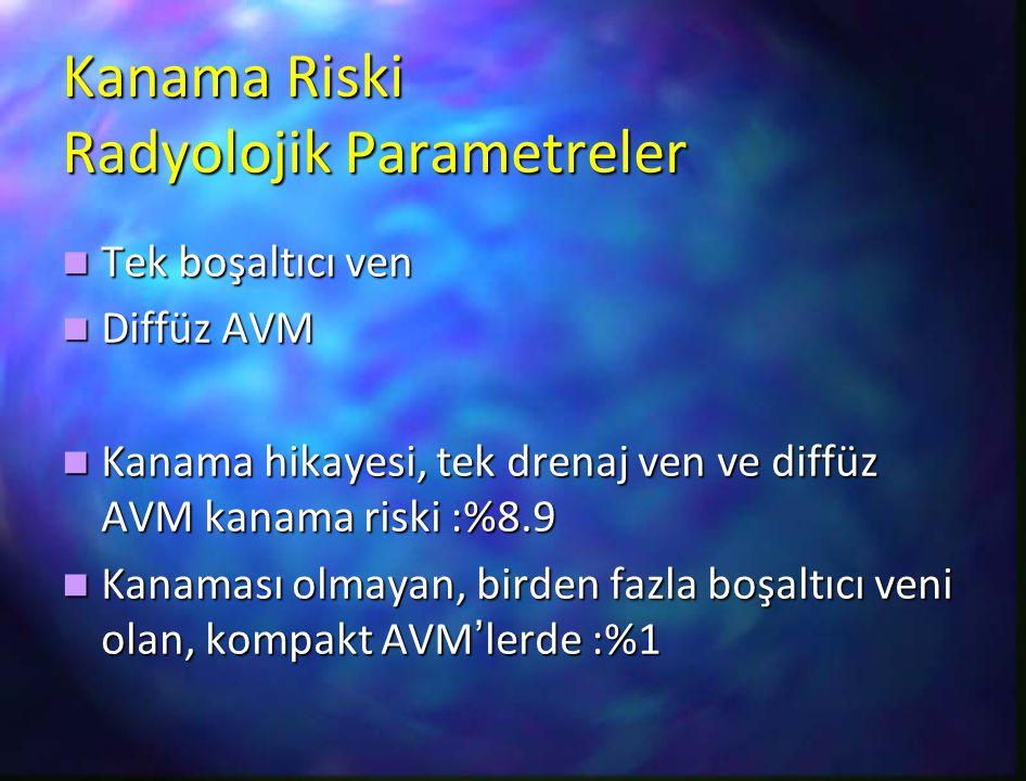 Kanama Riski Radyolojik Parametreler Tek boşaltıcı ven Tek boşaltıcı ven Diffüz AVM Diffüz AVM Kanama hikayesi, tek drenaj ven ve diffüz AVM kanama ri