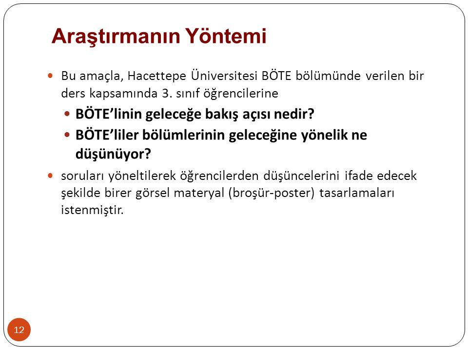 Araştırmanın Yöntemi Bu amaçla, Hacettepe Üniversitesi BÖTE bölümünde verilen bir ders kapsamında 3. sınıf öğrencilerine BÖTE'linin geleceğe bakış açı