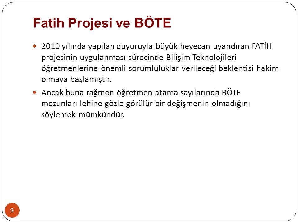 Fatih Projesi ve BÖTE 2010 yılında yapılan duyuruyla büyük heyecan uyandıran FATİH projesinin uygulanması sürecinde Bilişim Teknolojileri öğretmenleri
