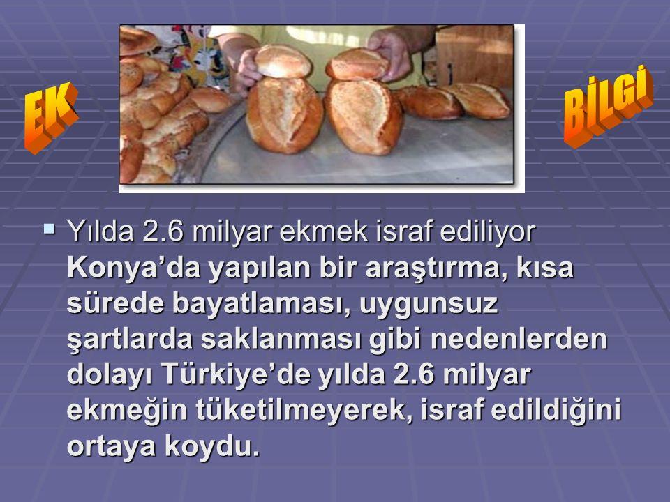  Yılda 2.6 milyar ekmek israf ediliyor Konya'da yapılan bir araştırma, kısa sürede bayatlaması, uygunsuz şartlarda saklanması gibi nedenlerden dolayı Türkiye'de yılda 2.6 milyar ekmeğin tüketilmeyerek, israf edildiğini ortaya koydu.