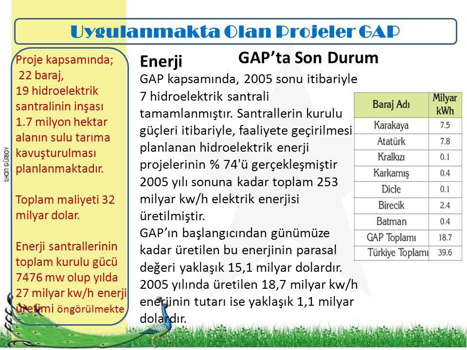 Uygulanmakta Olan Projeler GAP Proje kapsamında; 22 baraj, 19 hidroelektrik santralinin inşası 1.7 milyon hektar alanın sulu tarıma kavuşturulması pla