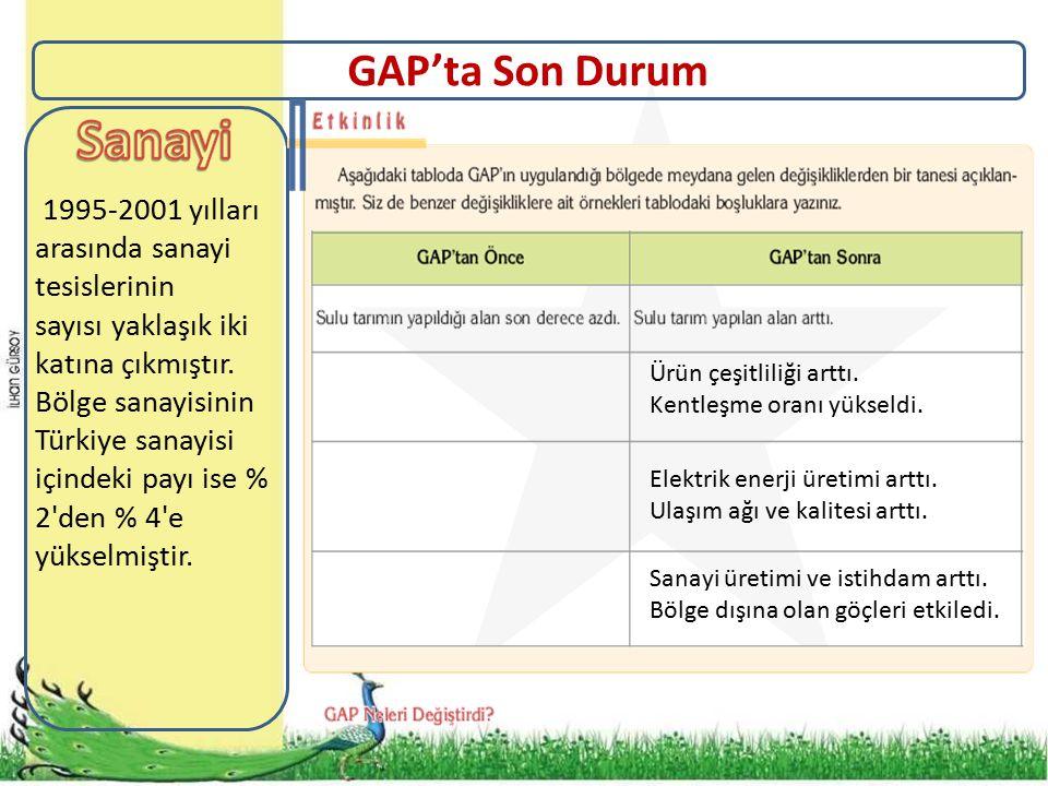 GAP'ta Son Durum 1995-2001 yılları arasında sanayi tesislerinin sayısı yaklaşık iki katına çıkmıştır. Bölge sanayisinin Türkiye sanayisi içindeki payı