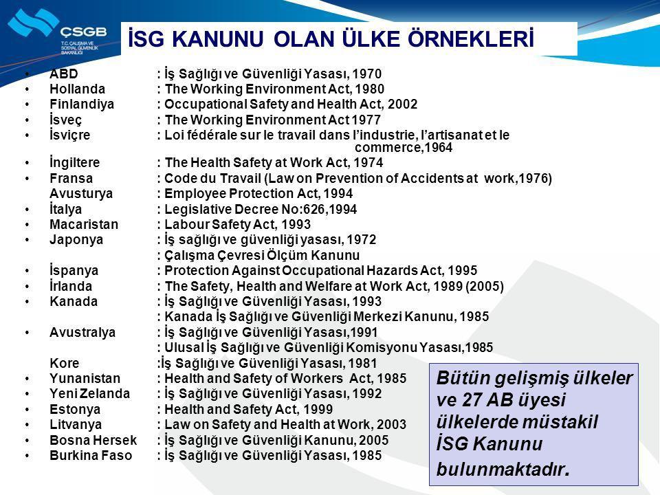 ABD: İş Sağlığı ve Güvenliği Yasası, 1970 Hollanda : The Working Environment Act, 1980 Finlandiya : Occupational Safety and Health Act, 2002 İsveç : T