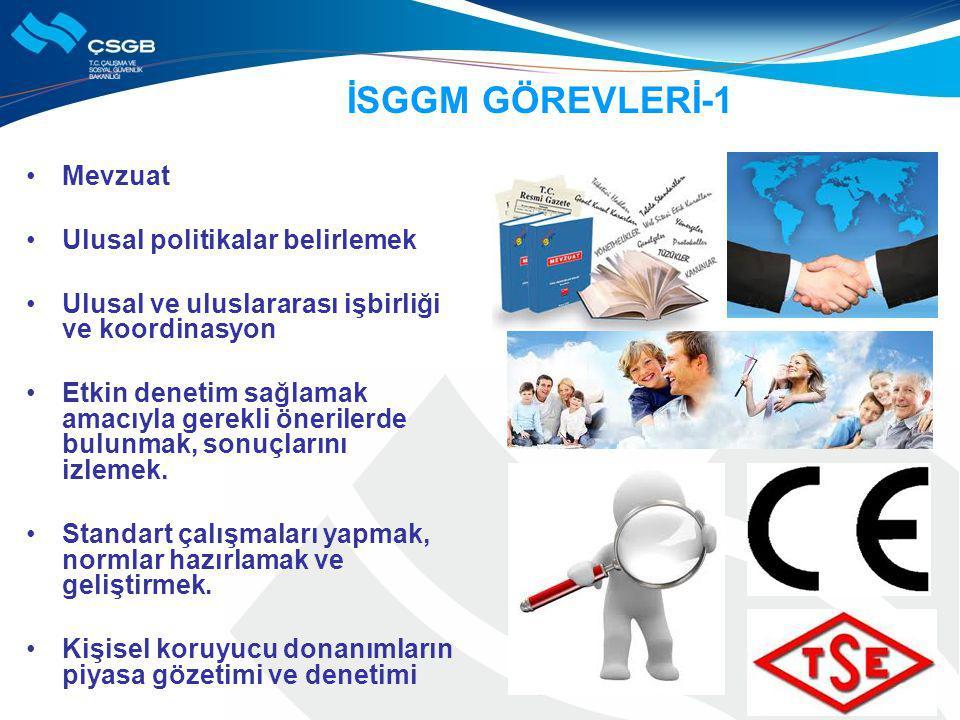 Mevzuat Ulusal politikalar belirlemek Ulusal ve uluslararası işbirliği ve koordinasyon Etkin denetim sağlamak amacıyla gerekli önerilerde bulunmak, so