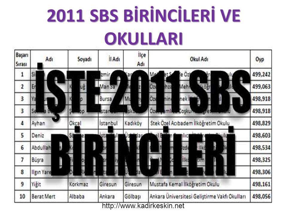 2011 SBS BİRİNCİLERİ VE OKULLARI http://www.kadirkeskin.net