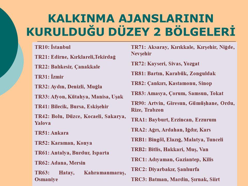 TR10: İstanbul TR21: Edirne, Kırklareli,Tekirdağ TR22: Balıkesir, Çanakkale TR31: İzmir TR32: Aydın, Denizli, Muğla TR33: Afyon, Kütahya, Manisa, Uşak