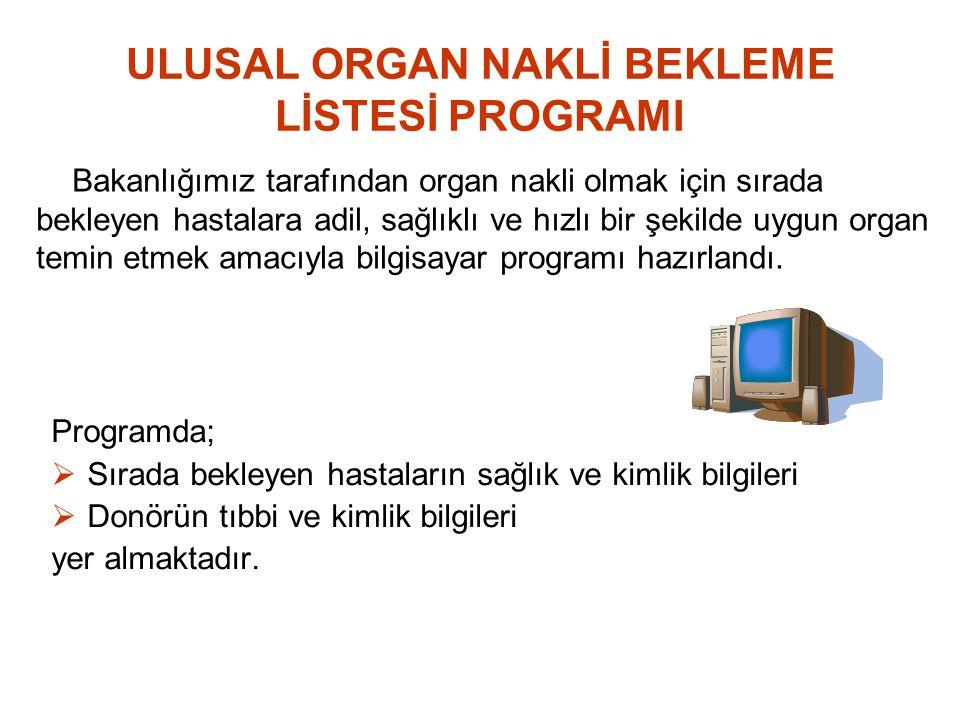 ULUSAL ORGAN NAKLİ BEKLEME LİSTESİ PROGRAMI Bakanlığımız tarafından organ nakli olmak için sırada bekleyen hastalara adil, sağlıklı ve hızlı bir şekil
