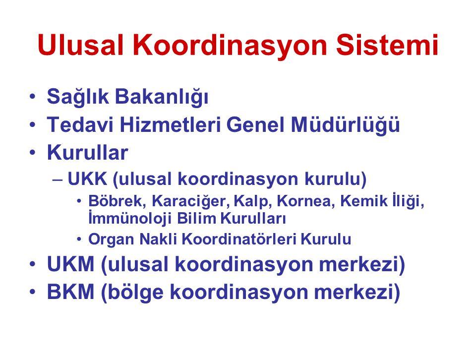 Ulusal Koordinasyon Sistemi Sağlık Bakanlığı Tedavi Hizmetleri Genel Müdürlüğü Kurullar –UKK (ulusal koordinasyon kurulu) Böbrek, Karaciğer, Kalp, Kor
