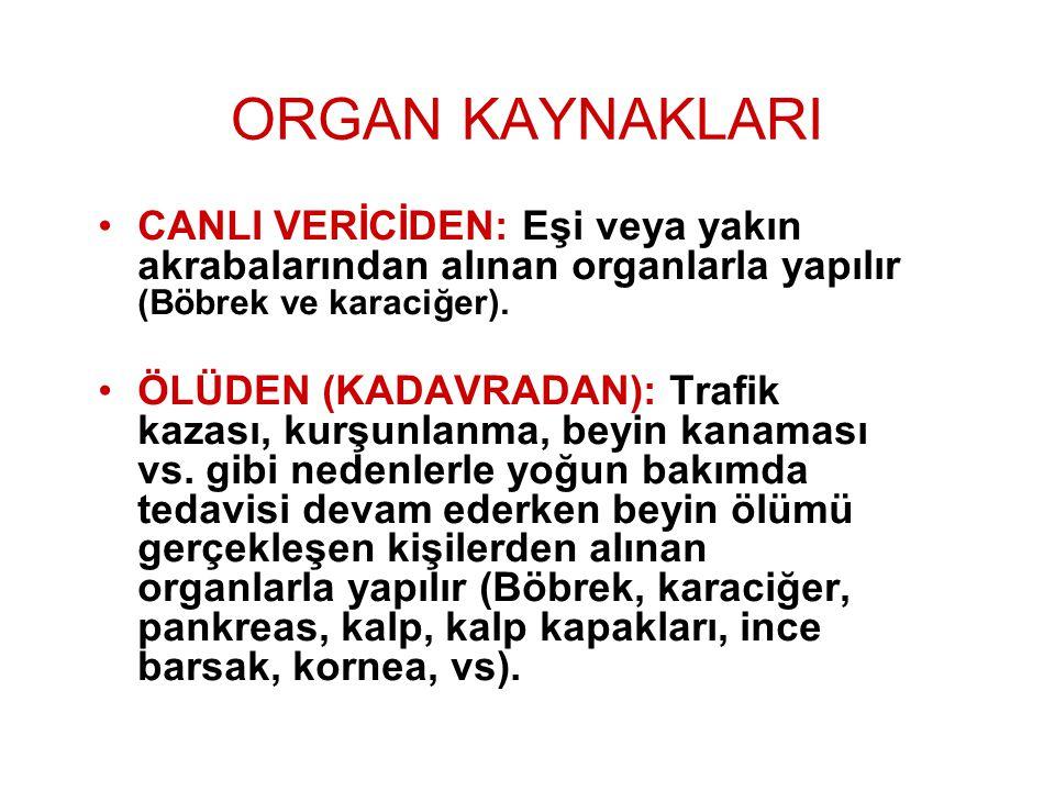 ORGAN KAYNAKLARI CANLI VERİCİDEN: Eşi veya yakın akrabalarından alınan organlarla yapılır (Böbrek ve karaciğer). ÖLÜDEN (KADAVRADAN): Trafik kazası, k