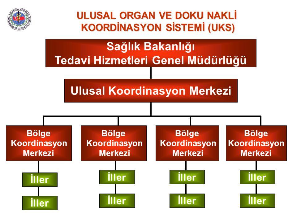 Bölge Koordinasyon Merkezi Bölge Koordinasyon Merkezi Bölge Koordinasyon Merkezi Ulusal Koordinasyon Merkezi Sağlık Bakanlığı Tedavi Hizmetleri Genel