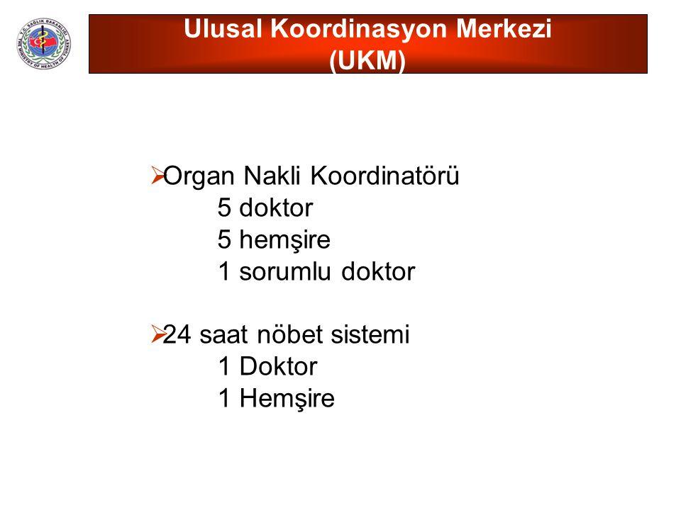  Organ Nakli Koordinatörü 5 doktor 5 hemşire 1 sorumlu doktor  24 saat nöbet sistemi 1 Doktor 1 Hemşire Ulusal Koordinasyon Merkezi (UKM)