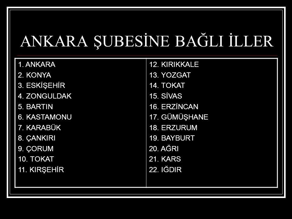 ANKARA ŞUBESİNE BAĞLI İLLER 1. ANKARA 2. KONYA 3.