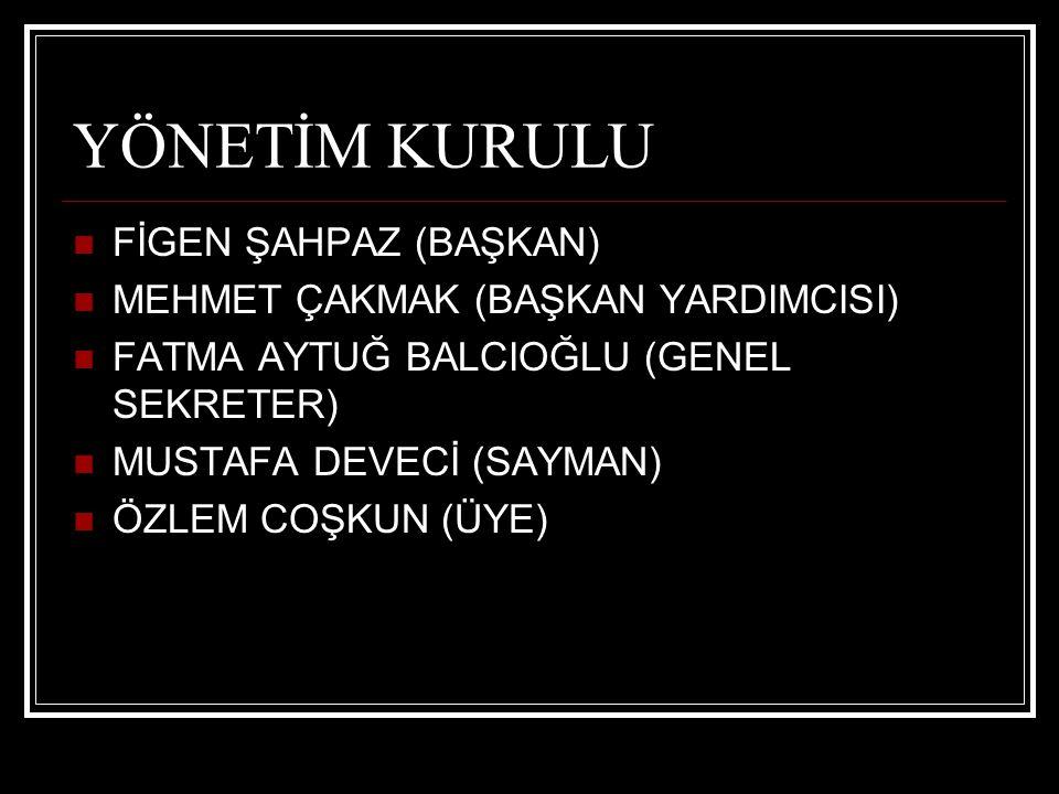 ANKARA ŞUBESİNE BAĞLI İLLER 1.ANKARA 2. KONYA 3. ESKİŞEHİR 4.