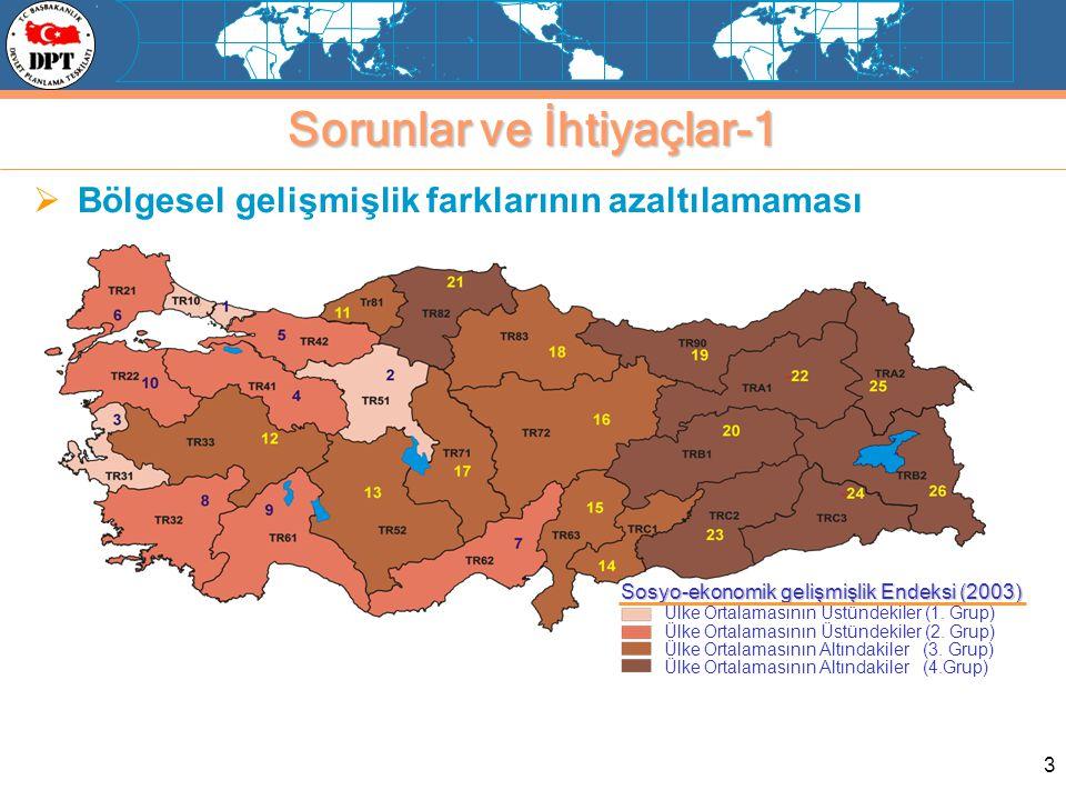 3 Sorunlar ve İhtiyaçlar-1  Bölgesel gelişmişlik farklarının azaltılamaması Ülke Ortalamasının Üstündekiler (1. Grup) Ülke Ortalamasının Üstündekiler