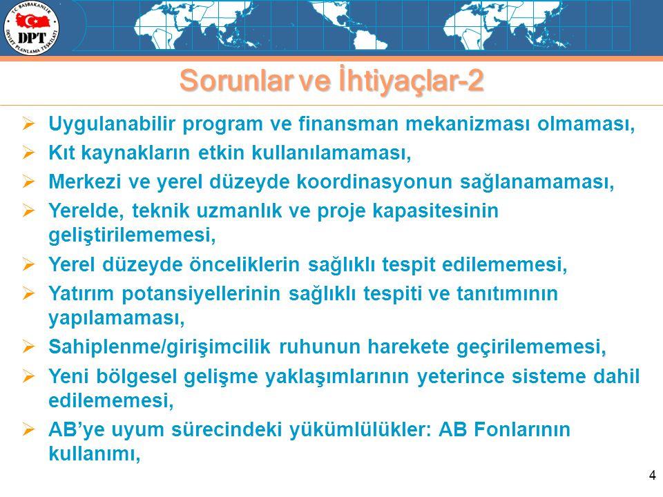 5 GAP DAP DOKAP YHGP ZBK19972006 2001 2000 1989 Bölge Planları  Yerel potansiyellerin harekete geçirilmesi,  Yerel ihtiyaç ve önceliklerin sağlıklı tespiti,  Bölgeler arası gelişmişlik farklarının azaltılması, Hazırlanan Bölge Planları  Güneydoğu Anadolu (GAP)  Zonguldak-Bartın-Karabük (ZBK)  Doğu Karadeniz (DOKAP)  Doğu Anadolu Projesi (DAP)  Yeşilırmak Havzası (YHGP) Mevcut Uygulamalar-1