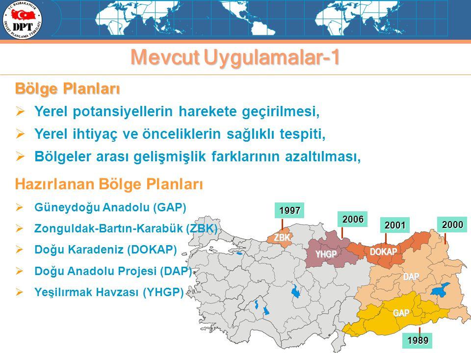 5 GAP DAP DOKAP YHGP ZBK19972006 2001 2000 1989 Bölge Planları  Yerel potansiyellerin harekete geçirilmesi,  Yerel ihtiyaç ve önceliklerin sağlıklı