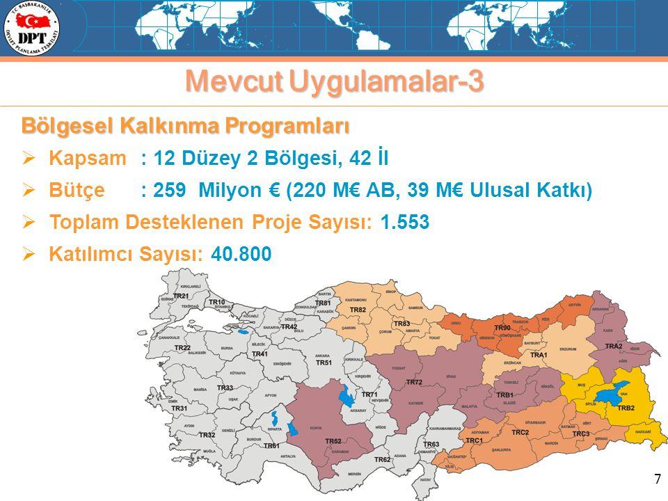 7 Bölgesel Kalkınma Programları  Kapsam: 12 Düzey 2 Bölgesi, 42 İl  Bütçe: 259 Milyon € (220 M€ AB, 39 M€ Ulusal Katkı)  Toplam Desteklenen Proje S