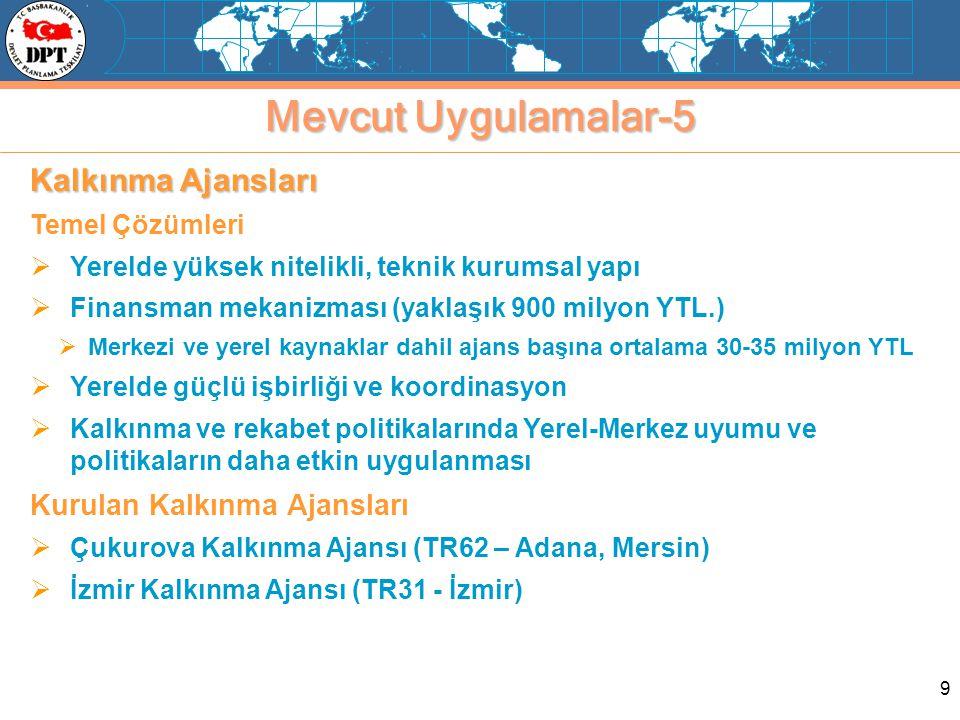 10 Cazibe Merkezleri Programı Amacı  Göç eğilimlerini bölge içine yönlendirmek  Kent merkezli potansiyelleri ve lokomotif sektörleri kullanarak bölgelerin ekonomiye katkısını artırmak  Kalkınmaya ivme kazandırmak ve kalkınmayı çevre merkezlere yaymak Mevcut Uygulamalar-6  Diyarbakır  Elazığ  Erzurum  Gaziantep  Kayseri  Konya  Malatya  Samsun  Sivas  Şanlıurfa  Trabzon  Van Belirlenen Cazibe Merkezleri