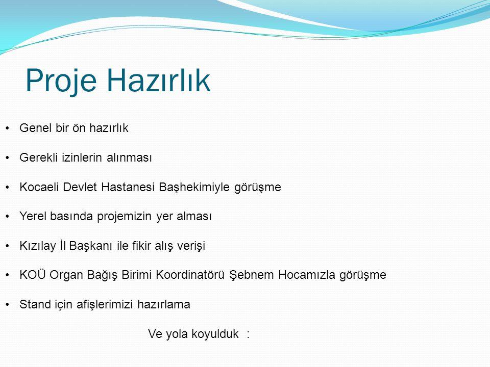 Proje Hazırlık Genel bir ön hazırlık Gerekli izinlerin alınması Kocaeli Devlet Hastanesi Başhekimiyle görüşme Yerel basında projemizin yer alması Kızı