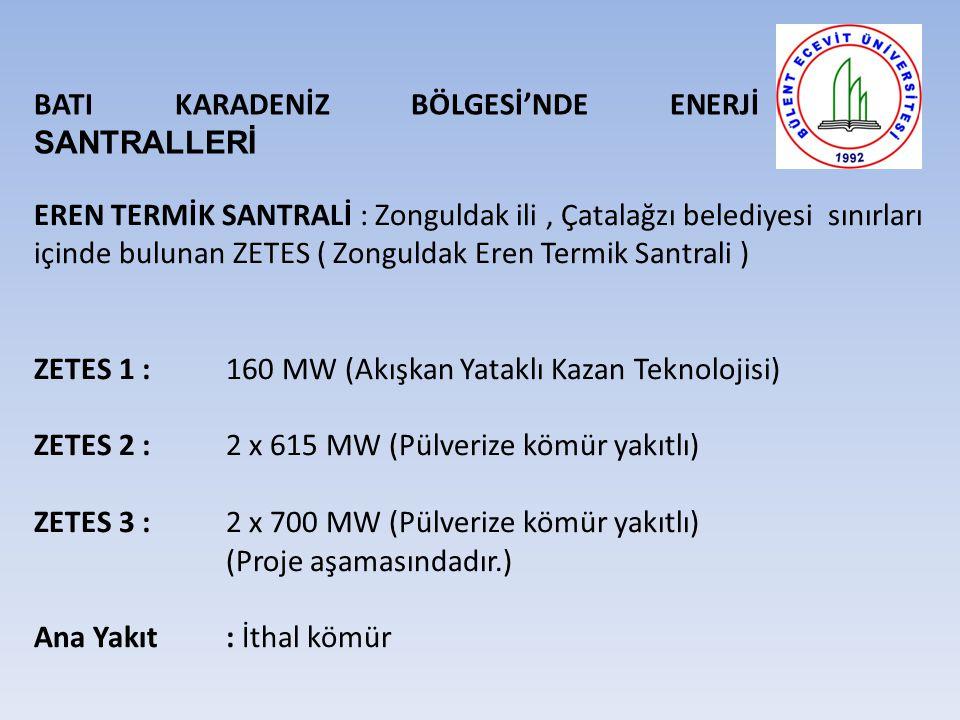 BATI KARADENİZ BÖLGESİ'NDE ENERJİ SANTRALLERİ EREN TERMİK SANTRALİ : Zonguldak ili, Çatalağzı belediyesi sınırları içinde bulunan ZETES ( Zonguldak Eren Termik Santrali ) ZETES 1 : 160 MW (Akışkan Yataklı Kazan Teknolojisi) ZETES 2 : 2 x 615 MW (Pülverize kömür yakıtlı) ZETES 3 : 2 x 700 MW (Pülverize kömür yakıtlı) (Proje aşamasındadır.) Ana Yakıt: İthal kömür