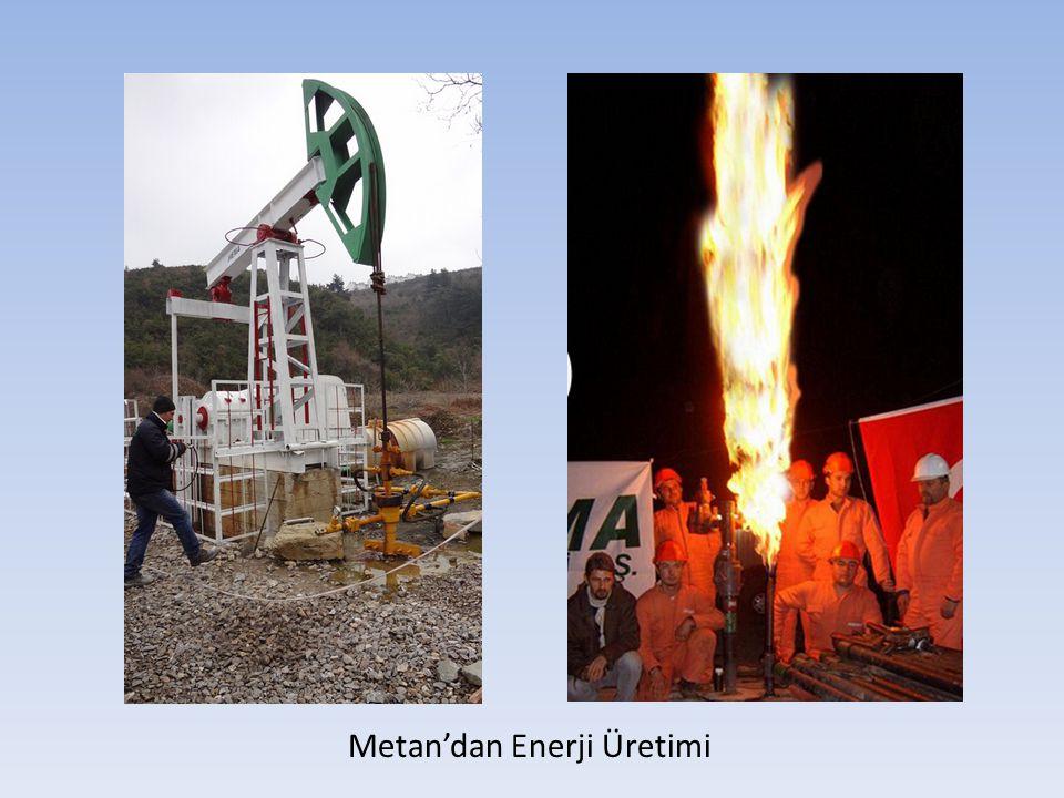Metan'dan Enerji Üretimi