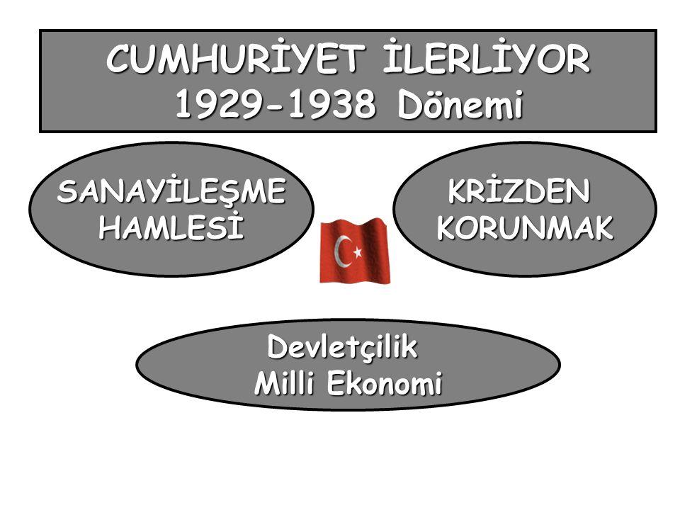 CUMHURİYET İLERLİYOR 1929-1938 Dönemi SANAYİLEŞMEHAMLESİKRİZDENKORUNMAK Devletçilik Milli Ekonomi