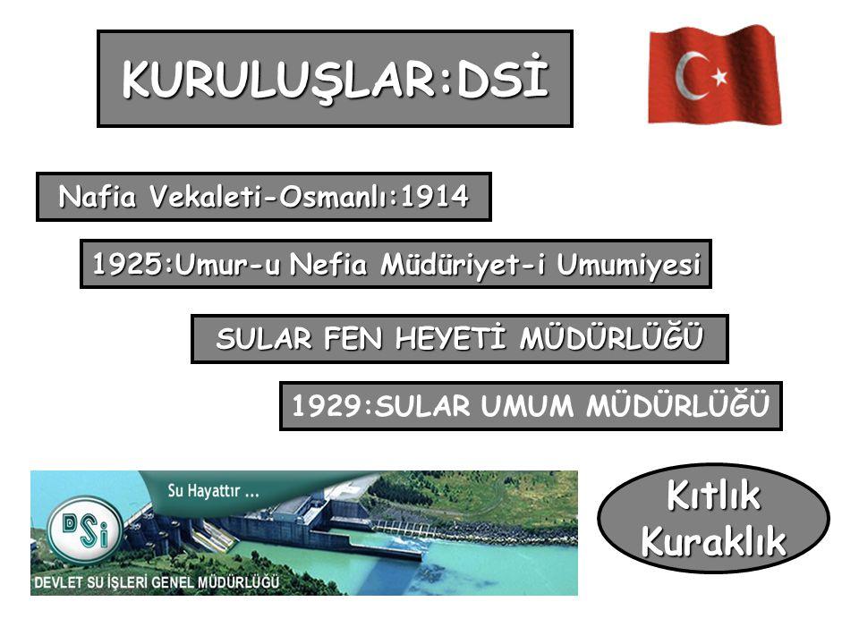 KURULUŞLAR:DSİ 1925:Umur-u Nefia Müdüriyet-i Umumiyesi Nafia Vekaleti-Osmanlı:1914 SULAR FEN HEYETİ MÜDÜRLÜĞÜ 1929:SULAR UMUM MÜDÜRLÜĞÜ KıtlıkKuraklık