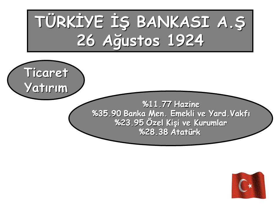 TÜRKİYE İŞ BANKASI A.Ş 26 Ağustos 1924 TicaretYatırım %11.77 Hazine %35.90 Banka Men.