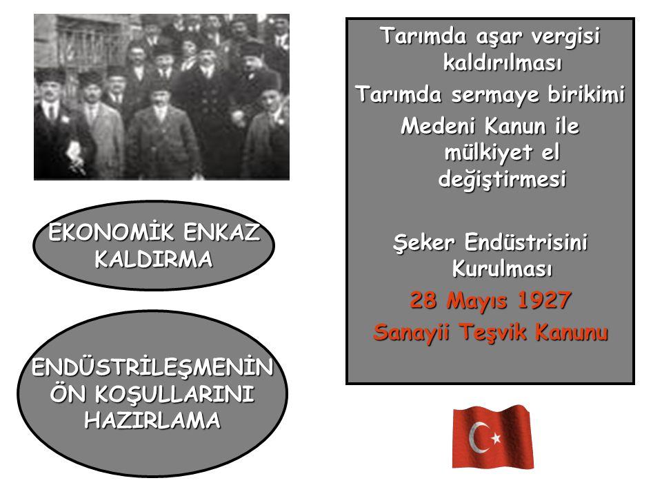 MERKEZ BANKASI Türk Parasının Kıymetini Koruma Kanunu 1930