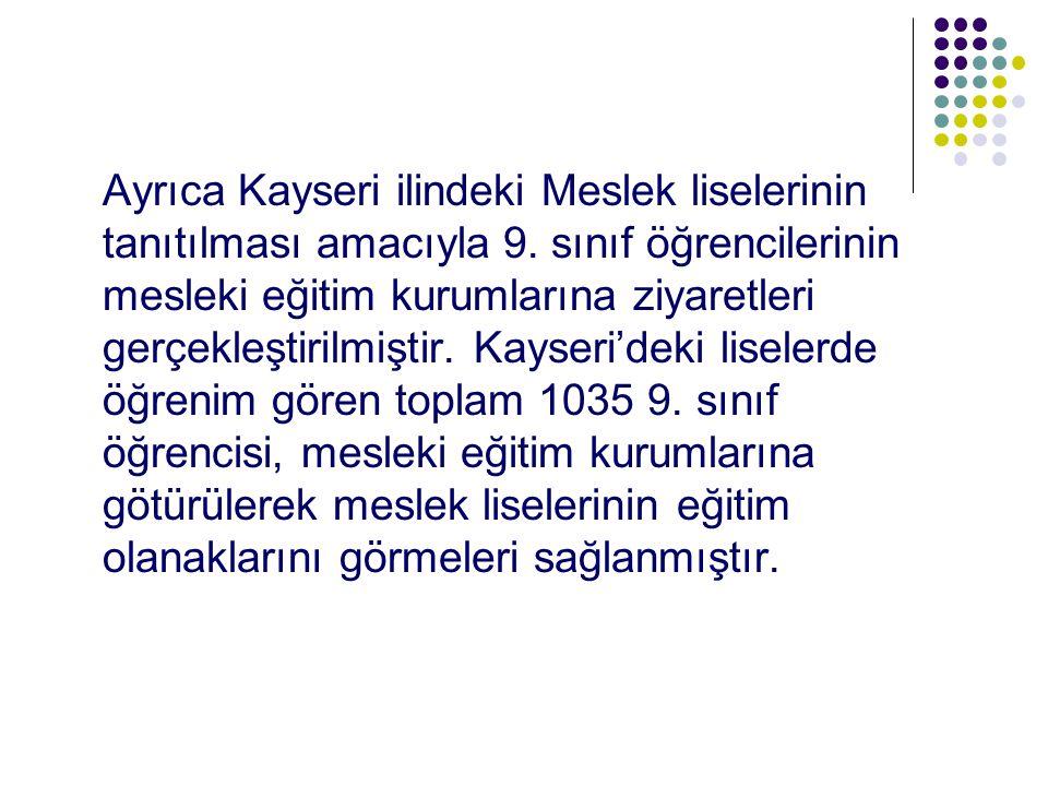 Ayrıca Kayseri ilindeki Meslek liselerinin tanıtılması amacıyla 9.