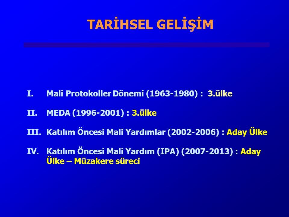 KATILIM ÖNCESİ AB MALİ YARDIMI (2002-2006)
