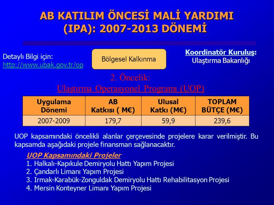 AB KATILIM ÖNCESİ MALİ YARDIMI (IPA): 2007-2013 DÖNEMİ AB KATILIM ÖNCESİ MALİ YARDIMI (IPA): 2007-2013 DÖNEMİ Bölgesel Kalkınma 2.