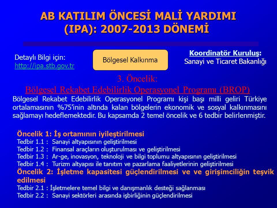 AB KATILIM ÖNCESİ MALİ YARDIMI (IPA): 2007-2013 DÖNEMİ AB KATILIM ÖNCESİ MALİ YARDIMI (IPA): 2007-2013 DÖNEMİ Bölgesel Kalkınma 3.