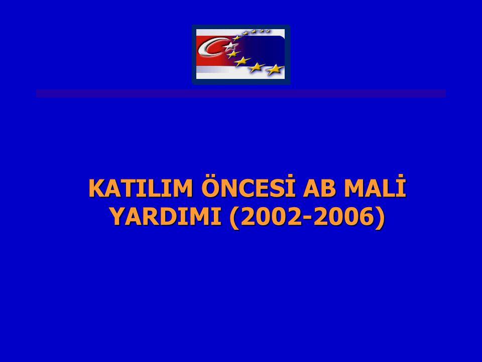 AB KATILIM ÖNCESİ MALİ YARDIMI: 2007-2013 DÖNEMİ AB KATILIM ÖNCESİ MALİ YARDIMI: 2007-2013 DÖNEMİ YASAL ÇERÇEVE: -17 Temmuz 2006 tarih ve 1085/2006 sayılı Konsey Tüzüğü: IPA Kurucu Tüzüğü -8 Kasım 2006 tarih COM(2006)672 sayılı Komisyon Tebliği: IPA Çok Yıllı İndikatif Mali Çerçevesi (Multi-annual Indicative Financial Framework – MIFF) -30 Nisan 2007 tarih ve C(2007)1835 sayılı Komisyon Kararı: 2007-2009 Türkiye İçin Çok Yıllı İndikatif Planlama Belgesi (Multi-annual Indicative Planning Document - MIPD) -12 Haziran 2007 tarih ve 2499/2007 sayılı Konsey Tüzüğü IPA Uygulama Tüzüğü -24 Aralık 2008 tarih ve 27090 sayılı Resmi Gazetede yayınlanıp yürürlüğe giren Türkiye ile AB Arasında IPA Çerçeve Anlaşma Detaylı bilgi için: http://www.abgs.gov.trhttp://www.abgs.gov.tr