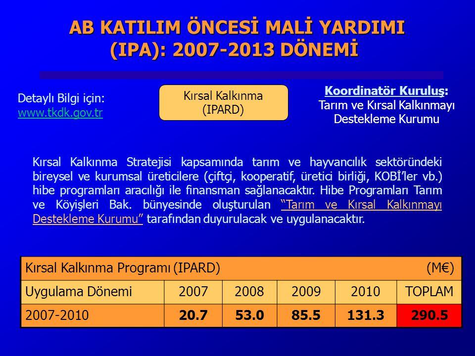 AB KATILIM ÖNCESİ MALİ YARDIMI (IPA): 2007-2013 DÖNEMİ AB KATILIM ÖNCESİ MALİ YARDIMI (IPA): 2007-2013 DÖNEMİ Kırsal Kalkınma (IPARD) Koordinatör Kuruluş: Tarım ve Kırsal Kalkınmayı Destekleme Kurumu Detaylı Bilgi için: www.tkdk.gov.tr Kırsal Kalkınma Programı (IPARD) (M€) Uygulama Dönemi2007200820092010TOPLAM 2007-201020.753.085.5131.3290.5 Kırsal Kalkınma Stratejisi kapsamında tarım ve hayvancılık sektöründeki bireysel ve kurumsal üreticilere (çiftçi, kooperatif, üretici birliği, KOBİ'ler vb.) hibe programları aracılığı ile finansman sağlanacaktır.