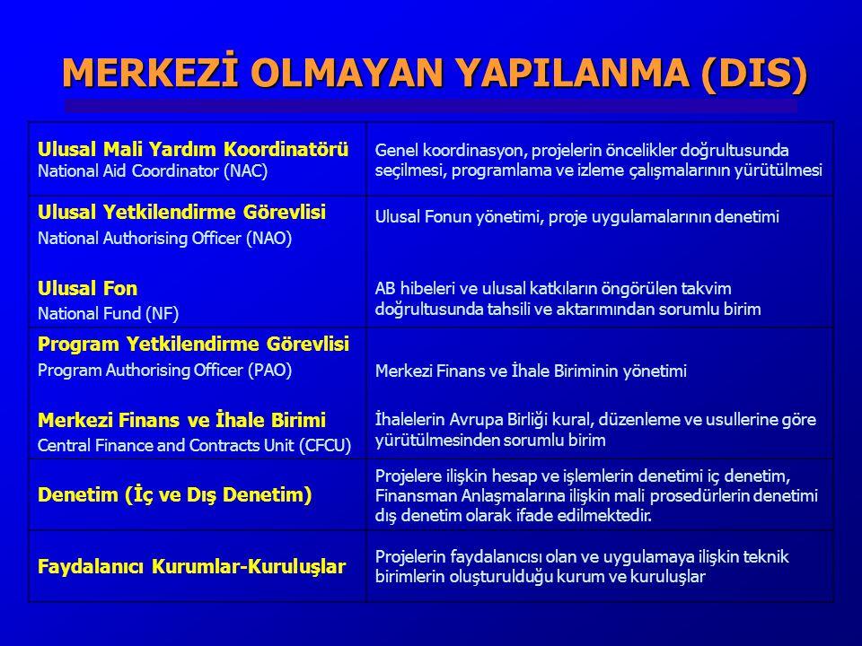 MALİ YARDIM MİKTARLARI Türkiye'ye yapılan mali yardımlar artırılıyor....