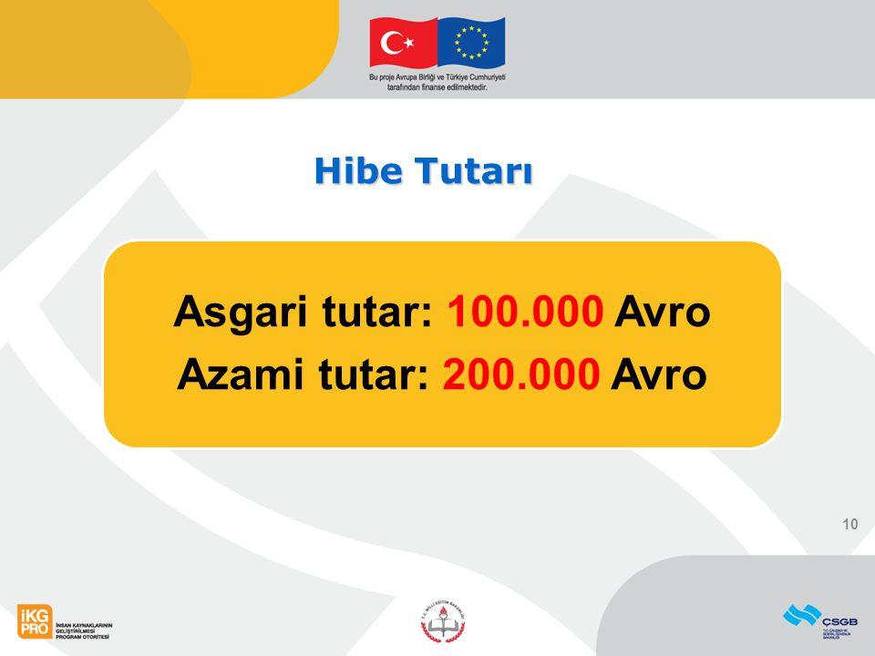 10 Asgari tutar: 100.000 Avro Azami tutar: 200.000 Avro 10 Hibe Tutarı