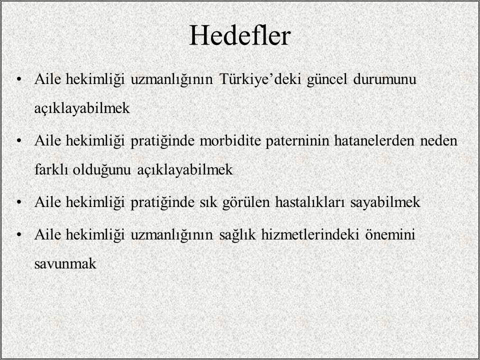 Aile hekimliği uzmanlığının Türkiye'deki güncel durumunu açıklayabilmek Aile hekimliği pratiğinde morbidite paterninin hatanelerden neden farklı olduğ