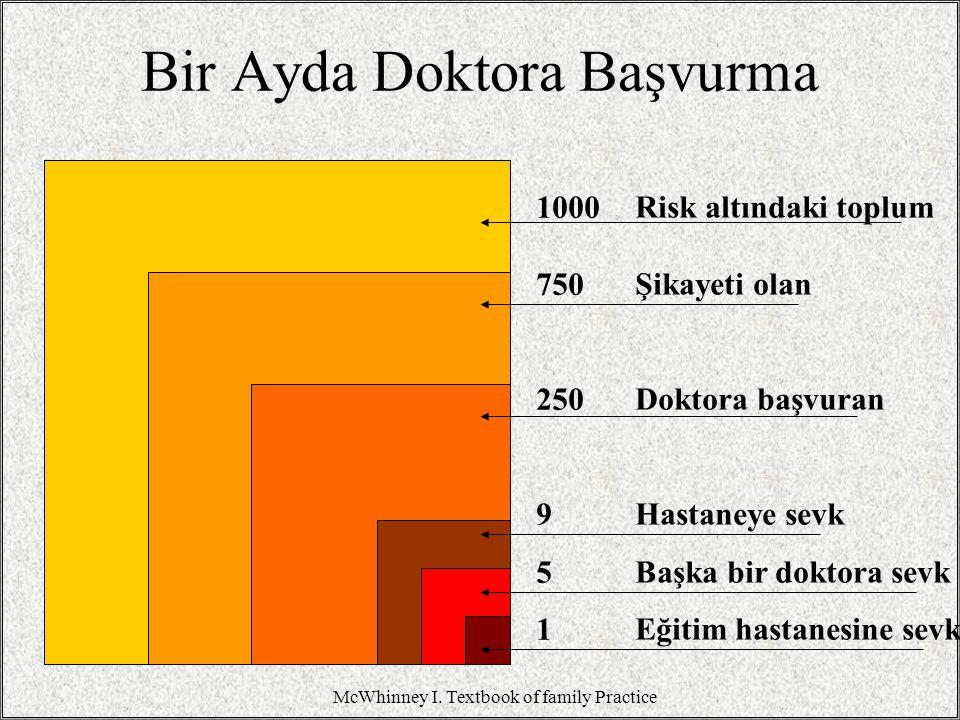 Sağlık Kurumları ve Tedaviler 26 TUİK Türkiye İstatistik Yıllığı, www.tuik.gov.tr