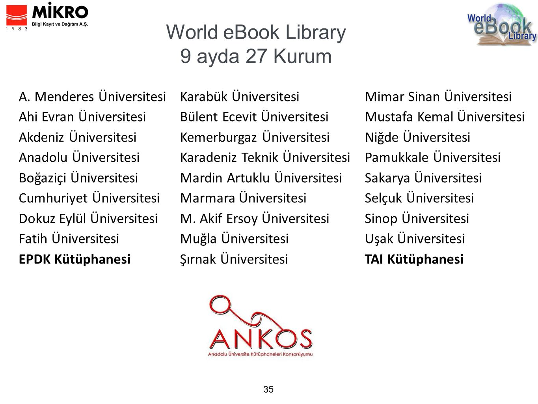 35 World eBook Library 9 ayda 27 Kurum A. Menderes Üniversitesi Ahi Evran Üniversitesi Akdeniz Üniversitesi Anadolu Üniversitesi Boğaziçi Üniversitesi