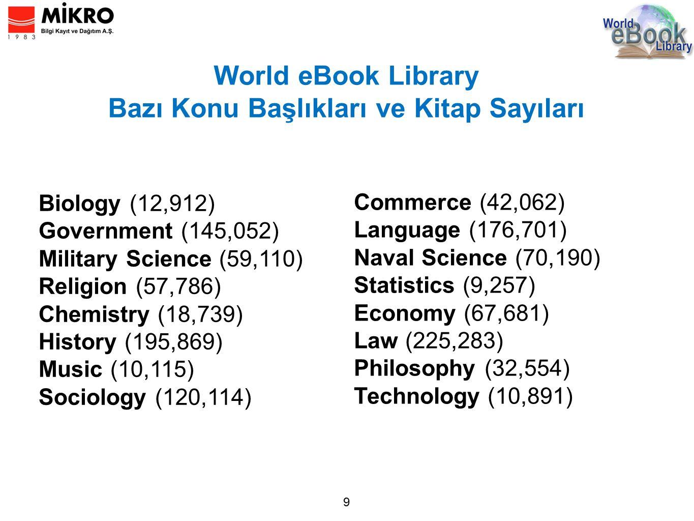 World eBook Library Bazı Konu Başlıkları ve Kitap Sayıları 9 Biology (12,912) Government (145,052) Military Science (59,110) Religion (57,786) Chemist