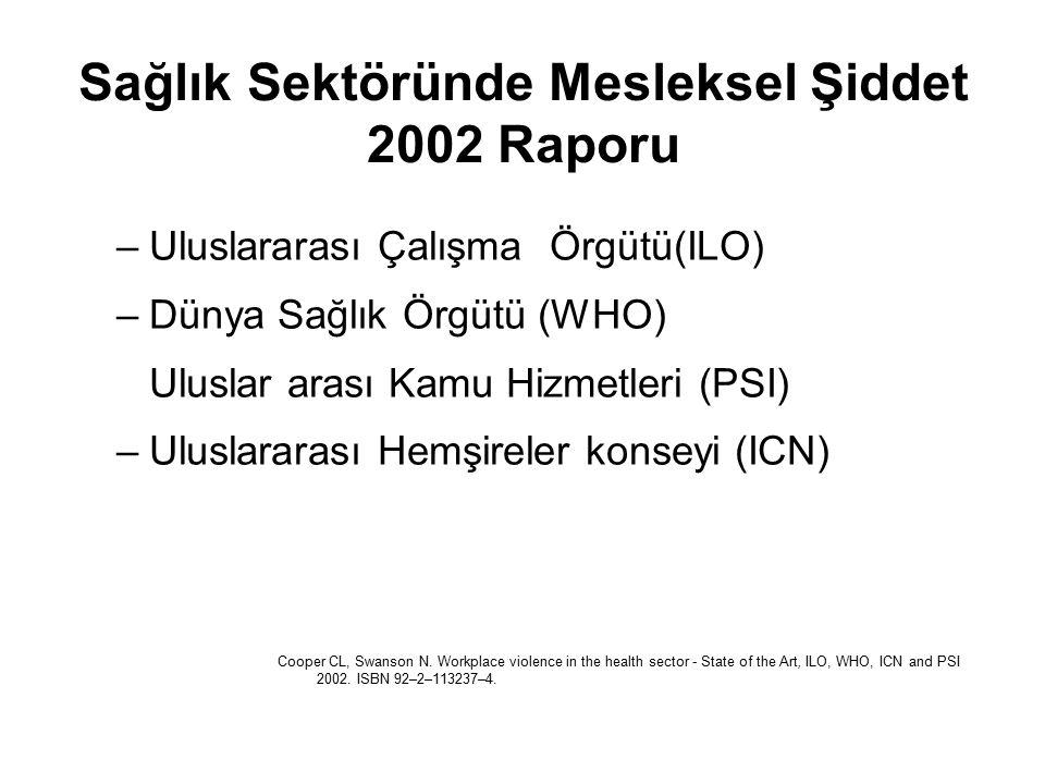 Sağlık Sektöründe Mesleksel Şiddet 2002 Raporu –Uluslararası Çalışma Örgütü(ILO) –Dünya Sağlık Örgütü (WHO) Uluslar arası Kamu Hizmetleri (PSI) –Uluslararası Hemşireler konseyi (ICN) Cooper CL, Swanson N.