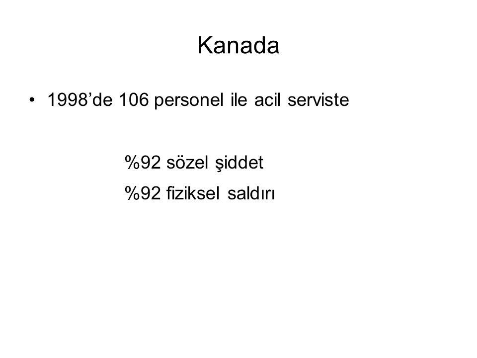 Kanada 1998'de 106 personel ile acil serviste %92 sözel şiddet %92 fiziksel saldırı