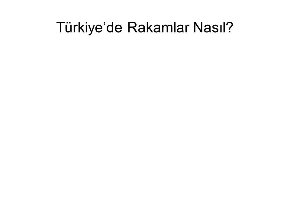 Türkiye'de Rakamlar Nasıl?