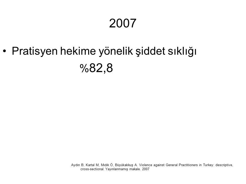 2007 Pratisyen hekime yönelik şiddet sıklığı % 82,8 Aydın B, Kartal M, Mıdık Ö, Büyükakkuş A. Violence against General Practitioners in Turkey: descri