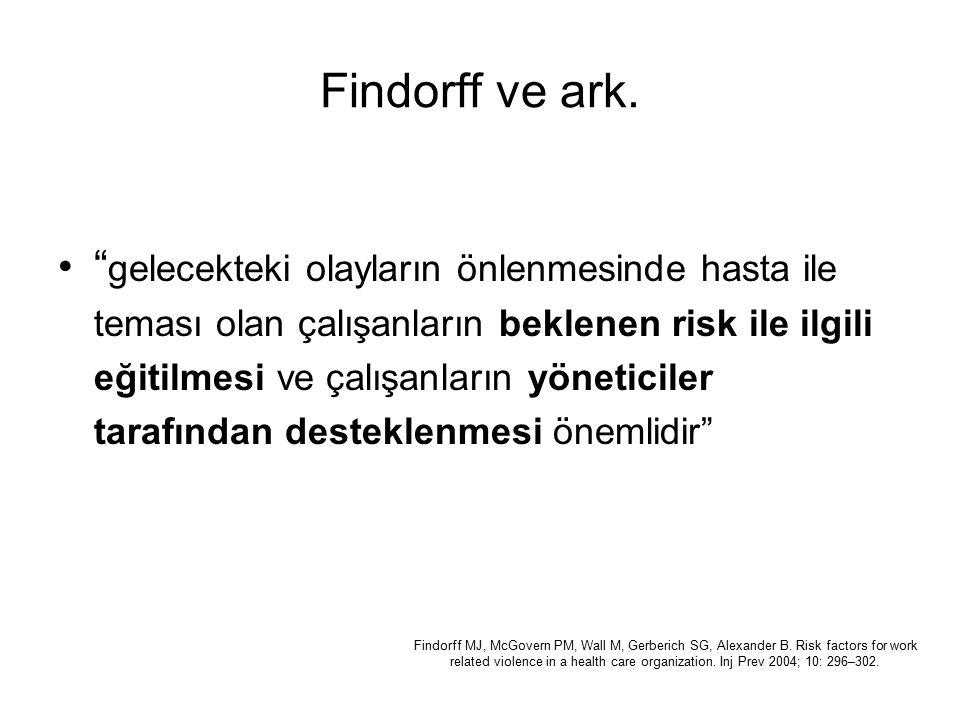 """Findorff ve ark. """" gelecekteki olayların önlenmesinde hasta ile teması olan çalışanların beklenen risk ile ilgili eğitilmesi ve çalışanların yöneticil"""