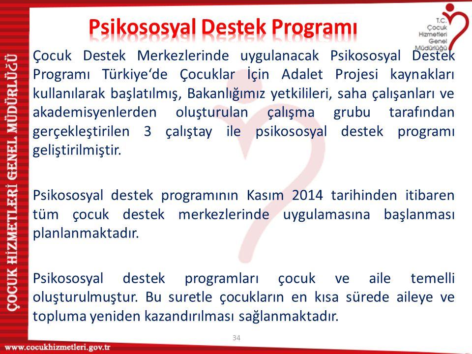 34 Çocuk Destek Merkezlerinde uygulanacak Psikososyal Destek Programı Türkiye'de Çocuklar İçin Adalet Projesi kaynakları kullanılarak başlatılmış, Bak