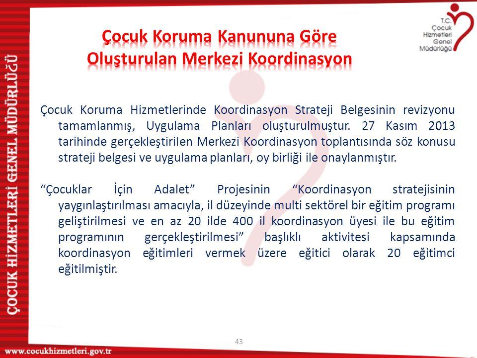 43 Çocuk Koruma Hizmetlerinde Koordinasyon Strateji Belgesinin revizyonu tamamlanmış, Uygulama Planları oluşturulmuştur. 27 Kasım 2013 tarihinde gerçe