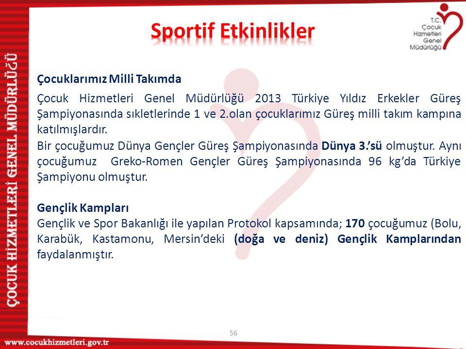 57 Çocuklarımızın daha sistemli düzenli ve disiplinli spor yapmalarının sağlanması amacıyla Bakanlığımız ile Gençlik ve Spor Bakanlığı arasında Güreş, Satranç, Eskrim ve Futbol gibi dallarda işbirliği protokolü imzalanmıştır.