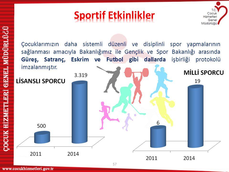 57 Çocuklarımızın daha sistemli düzenli ve disiplinli spor yapmalarının sağlanması amacıyla Bakanlığımız ile Gençlik ve Spor Bakanlığı arasında Güreş,